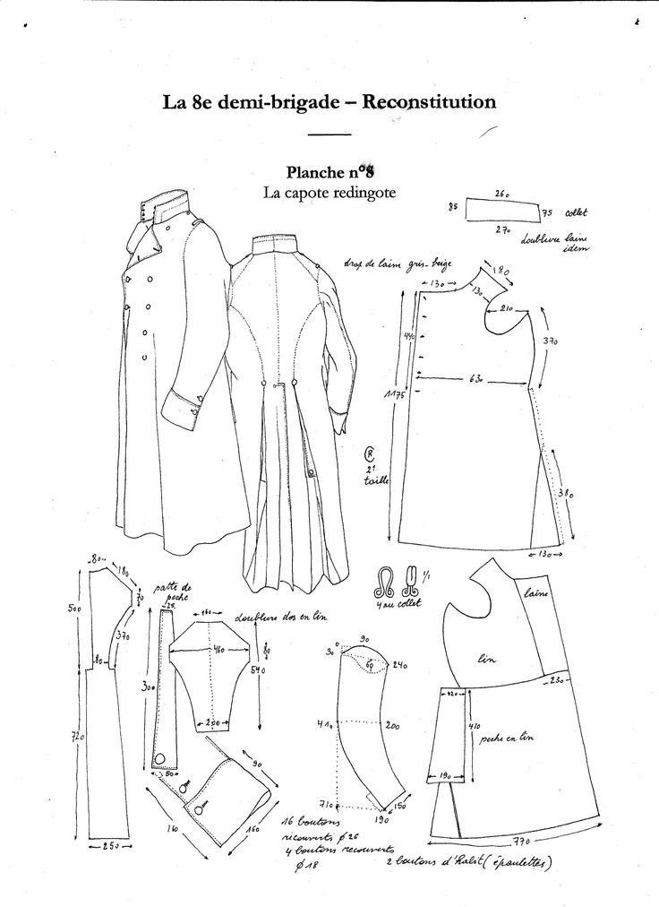 1810s Military clothing and pattern suggestions
