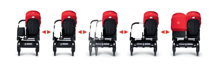 Turns from a single stroller into a double...really?