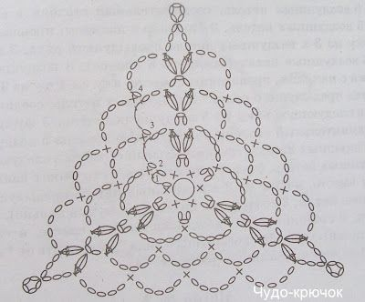 Triangular crochet motif!