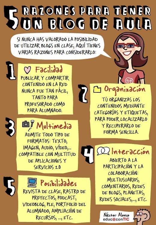 5 razones para tener un blog de aula