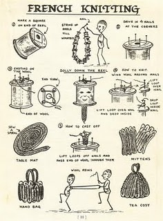 Omg my grandma who was french Had these! I remember spending hours making these! FRENCH KNITTING