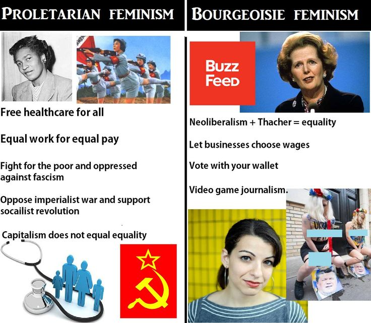 feminism vs marxism political theory Marxism and feminism: can the 'unhappy marriage' be saved can the 'unhappy marriage' be saved feminist political theory.
