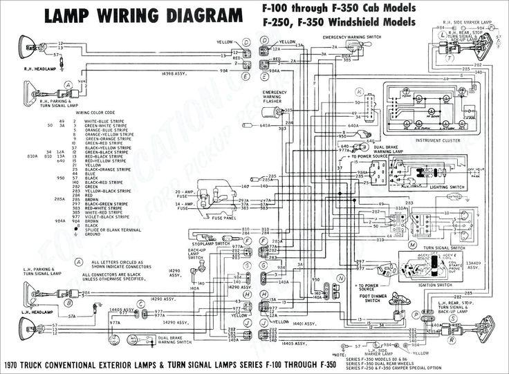 2003 Wiring Diagram 2003 Dodge Caravan In 2020