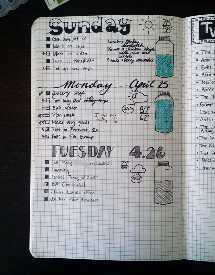 Setting up daily entries in the bullet journal                              …