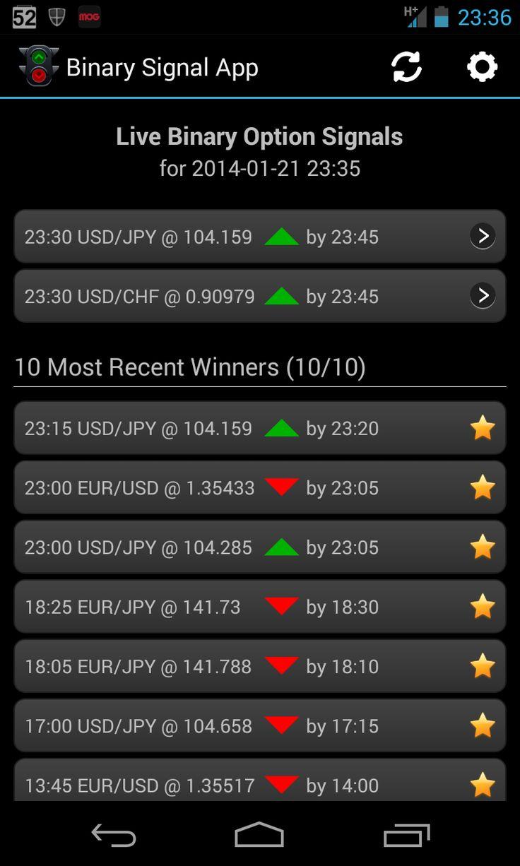Binary options signals app