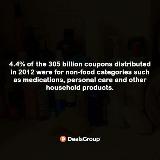 4.4% of the 305 billion coupons distributed in 2012 were for non-food categories such as medications,personal care & other household products. #HistoryofCoupons