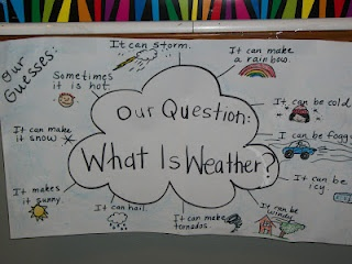 This would be great to use as motivation or an anticipatory set. Students could work together as a class or small groups to come up with what they think weather is before they learn about it.