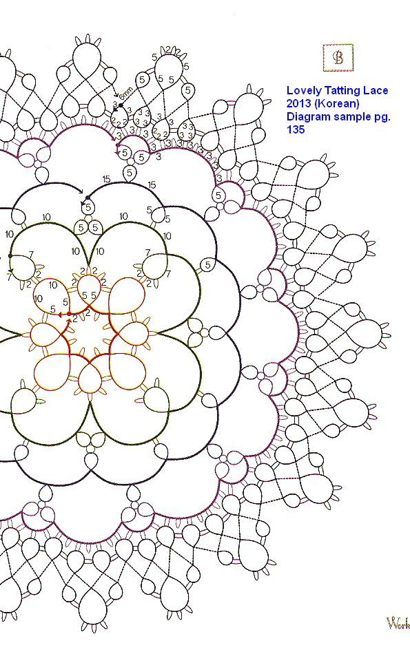 sample of diagram style from pg. 135 Lovely Tatting Lace pattern book in Korean 2013