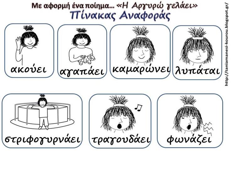 """Δραστηριότητες, εποπτικό και παιδαγωγικό υλικό για το Νηπιαγωγείο: Παιδιά με Ειδικές Ανάγκες στο Νηπιαγωγείο: Με αφορμή το ποίημα: """"Η Αργυρώ γελάει"""""""
