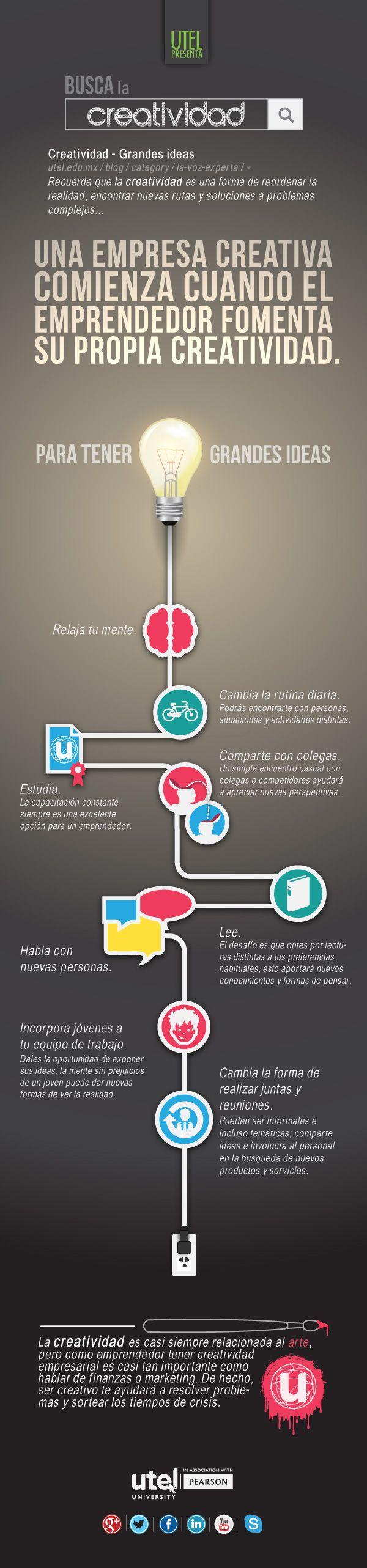 #Infografia #Curiosidades ¡Busca la creatividad! #TAVnews