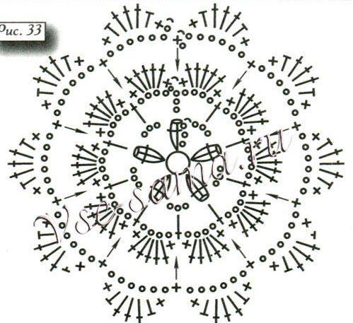 Scheme for crochet coaster