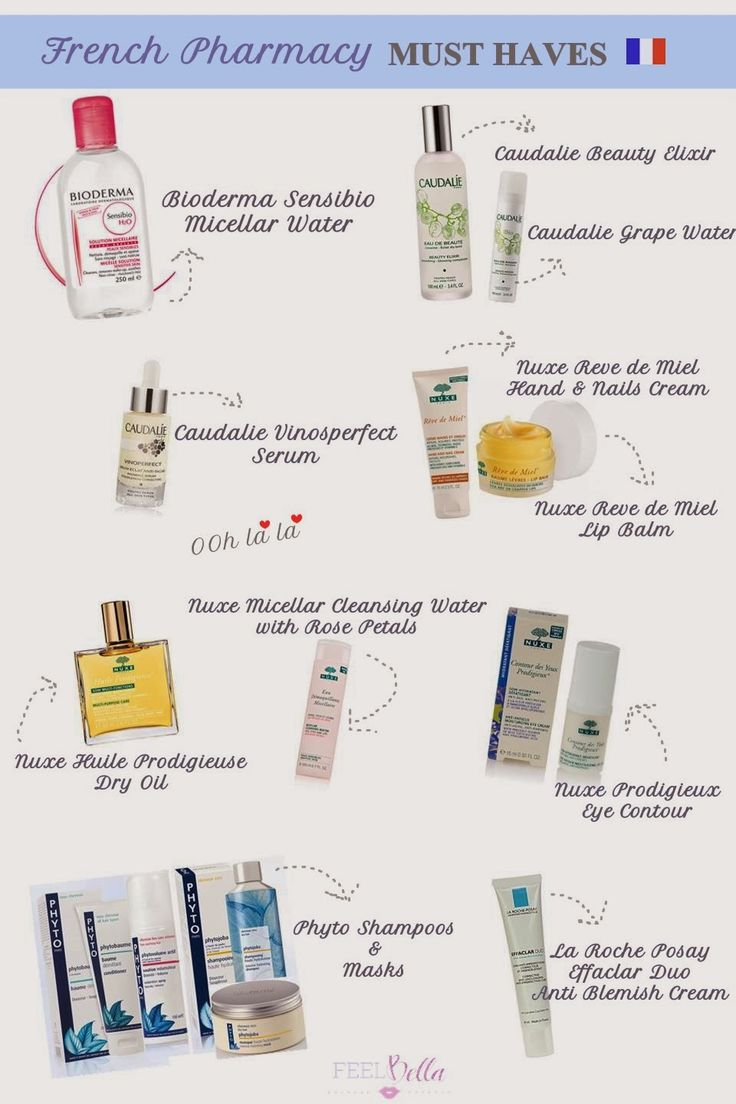 Feel Bella: FRENCH PHARMACY SKIN CARE MUST HAVES www.feelbella.com