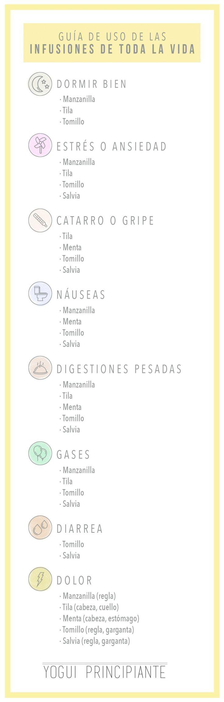 Guía de uso de infusiones de toda la vida ¡Haz click y encuentra las explicaciones completas! | YoguiPrincipiante.com