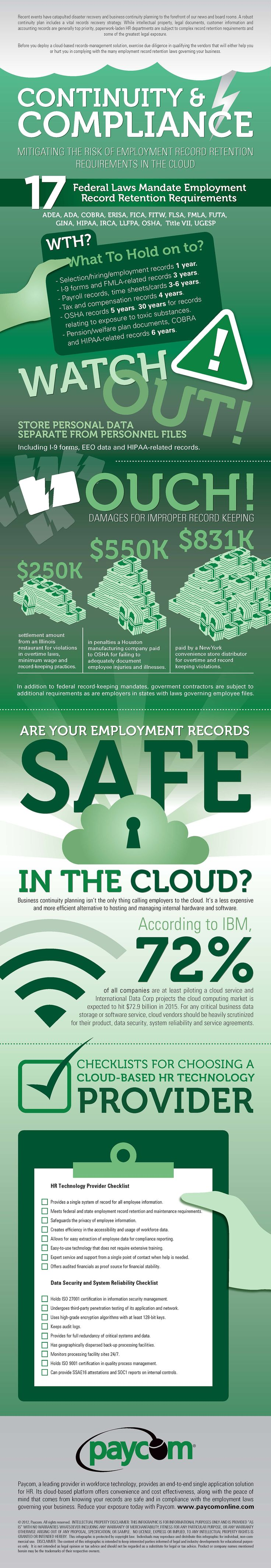 INFOGRAPHIC: Cloud Computing Compliance