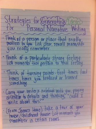 Unpacking the Writing Prompt for the SOL Writing Test     Creative Writing Prompts
