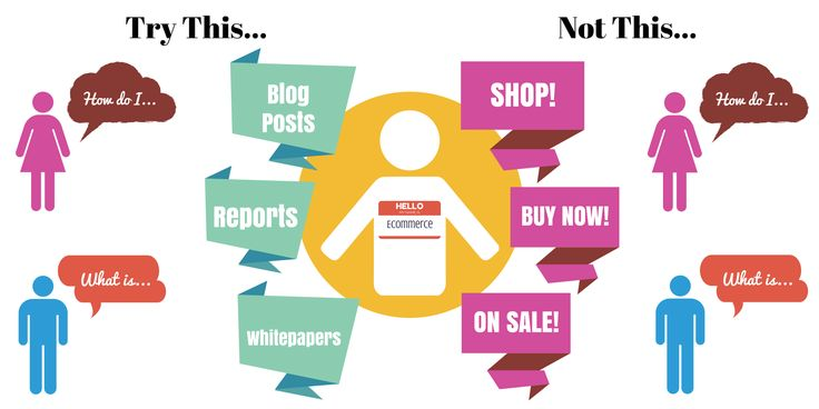 TYPES OF SHOPPERS VISITING YOUR #ECOMMERCE STORE    #marketing #business #emarketing