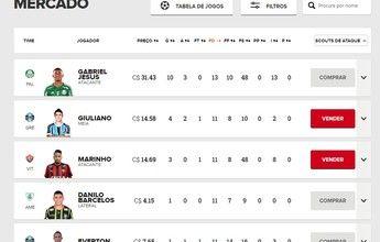 Scout detalhado de defesa e ataque  é a grande novidade do Cartola FC