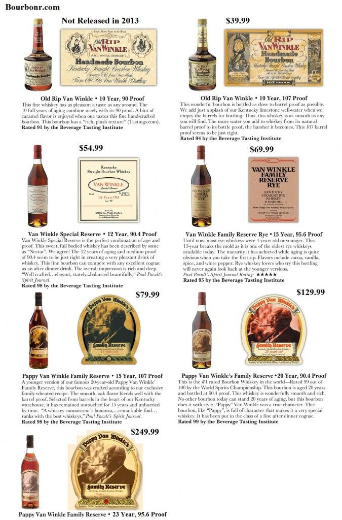 Old Rip Van Winkle...wish it was easier to find...