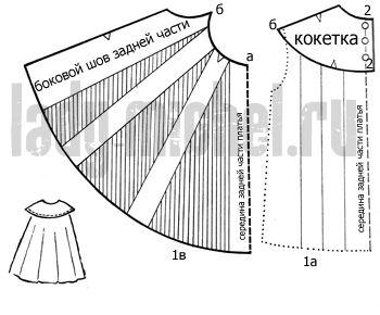 Платье расклешенное от кокетки - Одежда для малышей - Выкройки для детей - Каталог статей - Выкройки для детей, детская мода