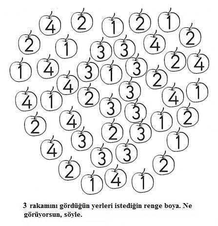 #sayılar #sayıboyama #okulöncesi #sınıfetkinliği