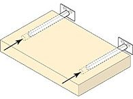 Lee Valley floating / Blind Shelf Supports - Hardware
