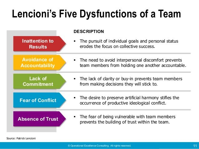 an overview of teams and team conflicts Conflict in teams – promoting leadership understanding functionality of conflict on team into teams conflicts can arise around differences.