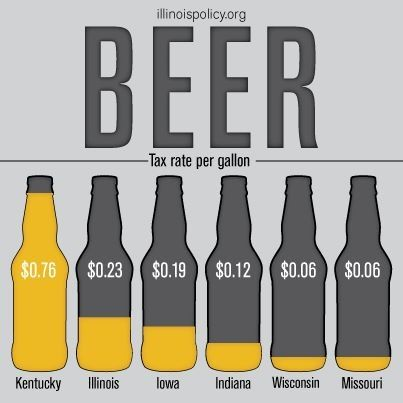 What Countries Buy The Most U S Craft Beer