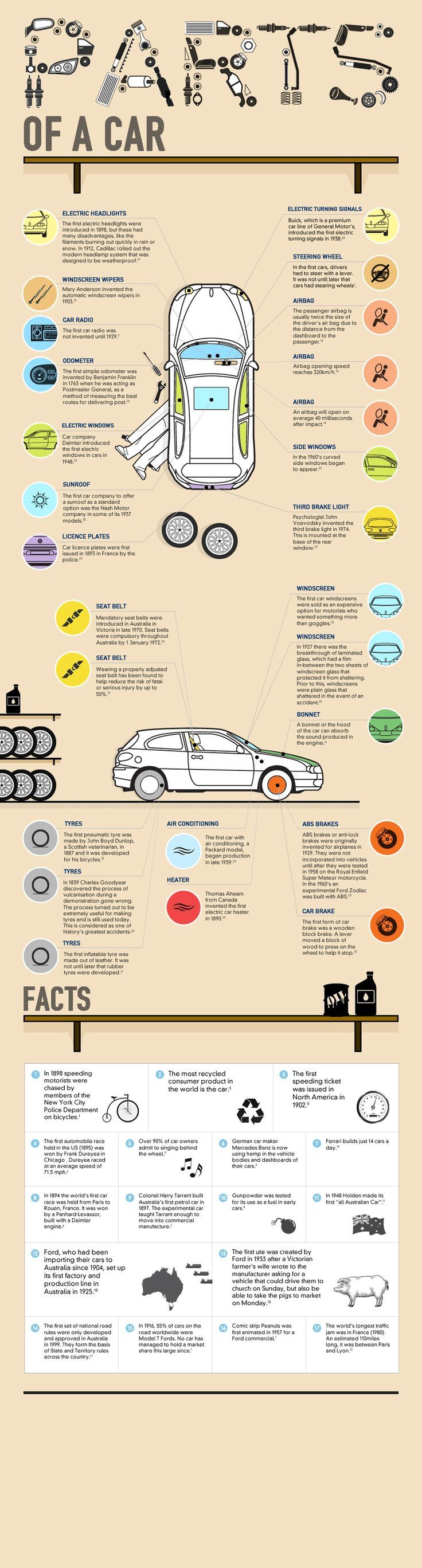 Do you know what makes your car run?  Try quizzing yourself