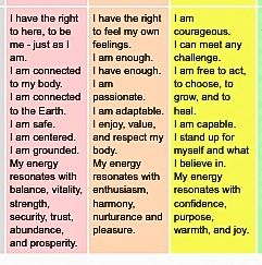 Read these mantras aloud each morning to balance chakras 1-3.