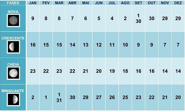 1-top-calendario-da-lua-2016.jpg (598×362)