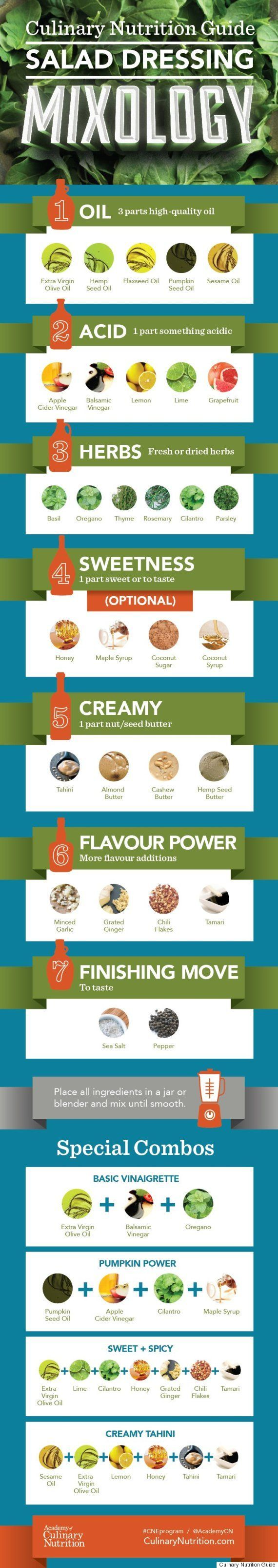 How To Make Salad Dressing Without A Recipe