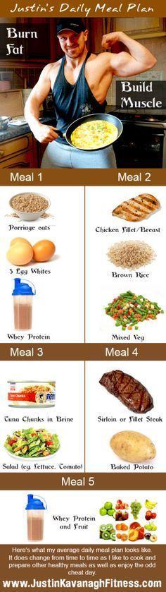 Justin's meal plan