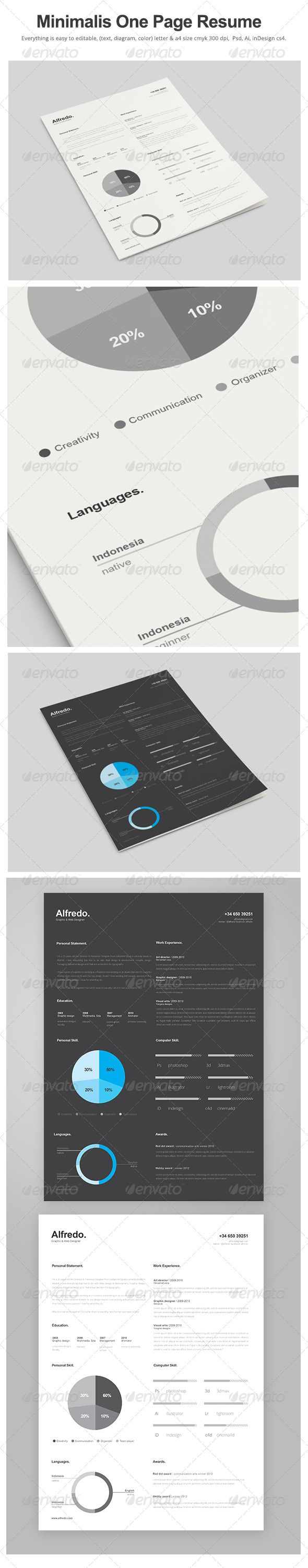 military resume format%0A Minimalist One Page Resume