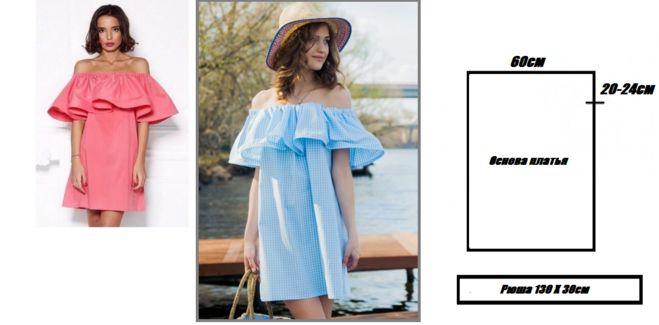 платье волан на плечах выкройка: 26 тис. зображень знайдено в Яндекс.Зображеннях