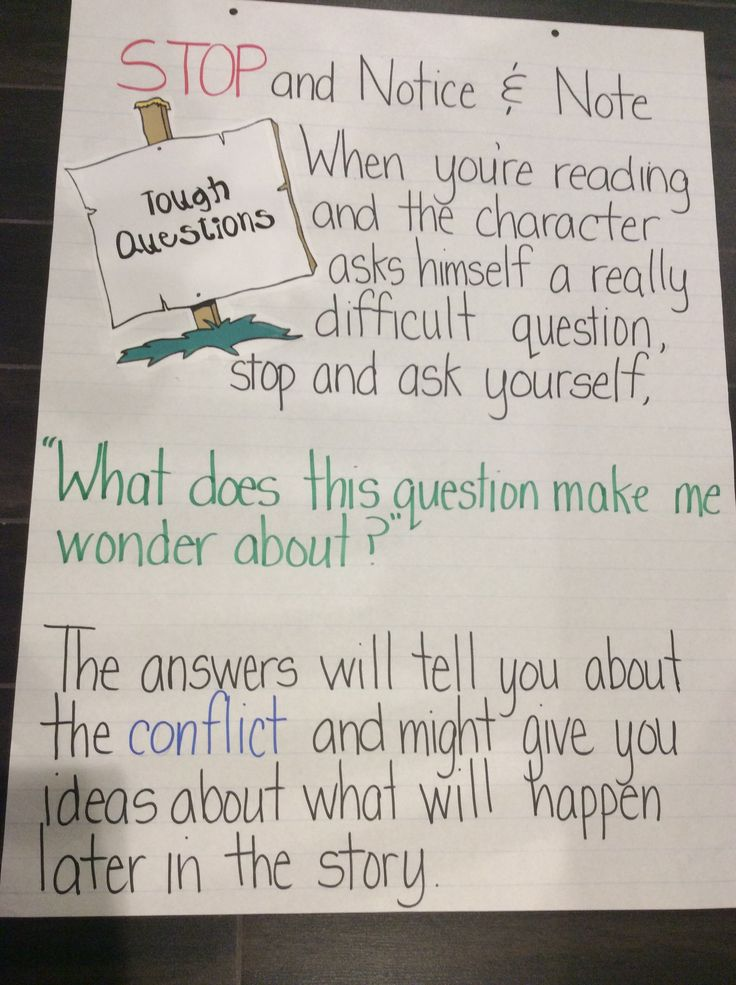 Notice and Note Anchor Chart: Tough Questions ( I made this myself!)