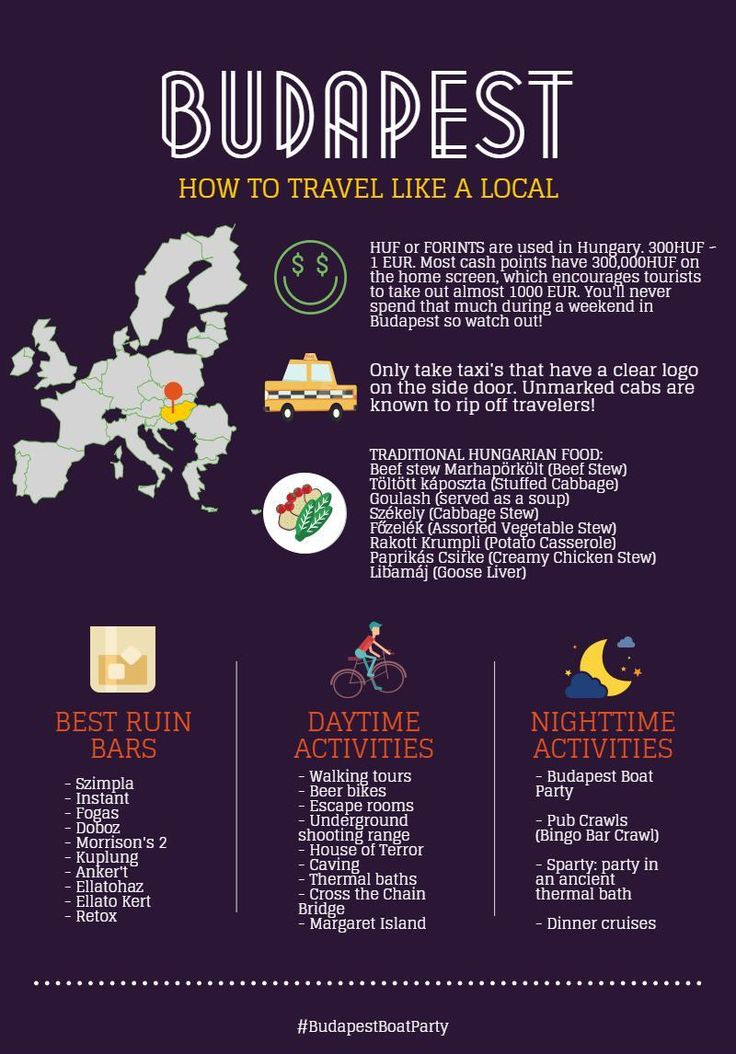 How to travel like a local in Budapest. Hungary! Quick tips on how not to get scammed, where to go and what to eat!