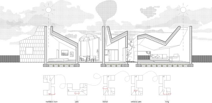 """""""Wiggly House"""" near Milan; ifdesign;"""