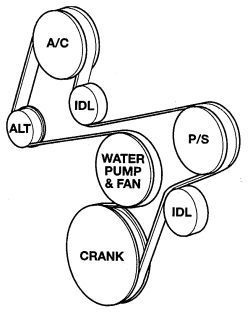 Awesome 1997 Jeep Grand Cherokee Belt Diagram