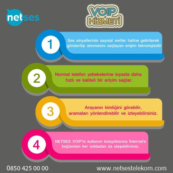 Netses Telekom'un voip hizmeti sayesinde %50 ile %90 arası tasarruf sağlamak mümkün... Detaylı bilgi için=http://bit.ly/2mom37t #NetsesTelekom #voiphizmeti #tasarruf #voipservice