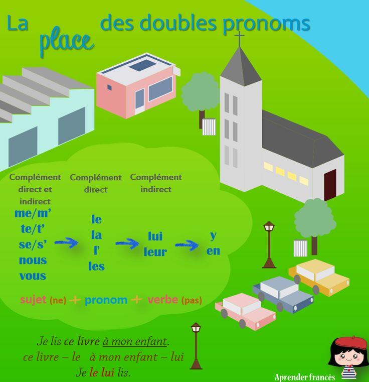 Doubles pronoms