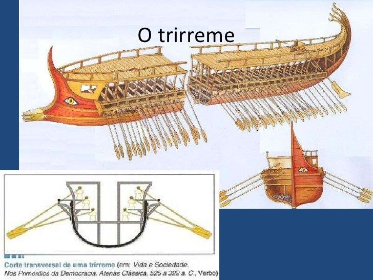Trirreme (corte Transversal) a-batalha-de-salamina