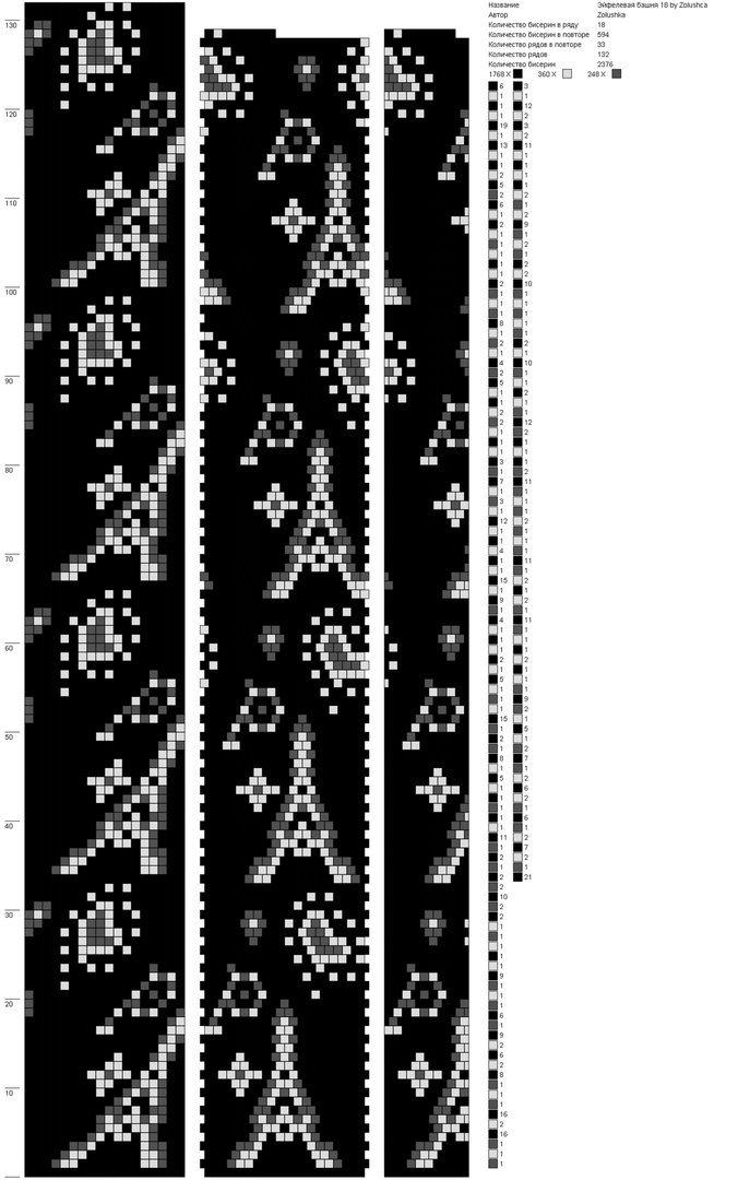 Wayuu Mochila pattern Eiffel tower