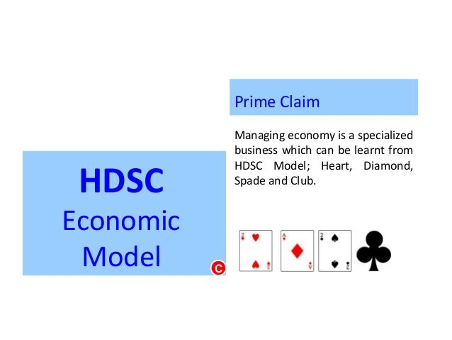 HDSC Economic Model by Daily 10 Minutes via slideshare