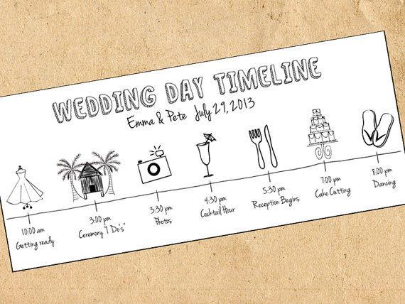 Love this idea for a #DestinationWedding!  Wedding Day Timeline by WanderlustWeddings on Etsy, $17.00