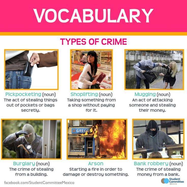 Burglary - Wikipedia