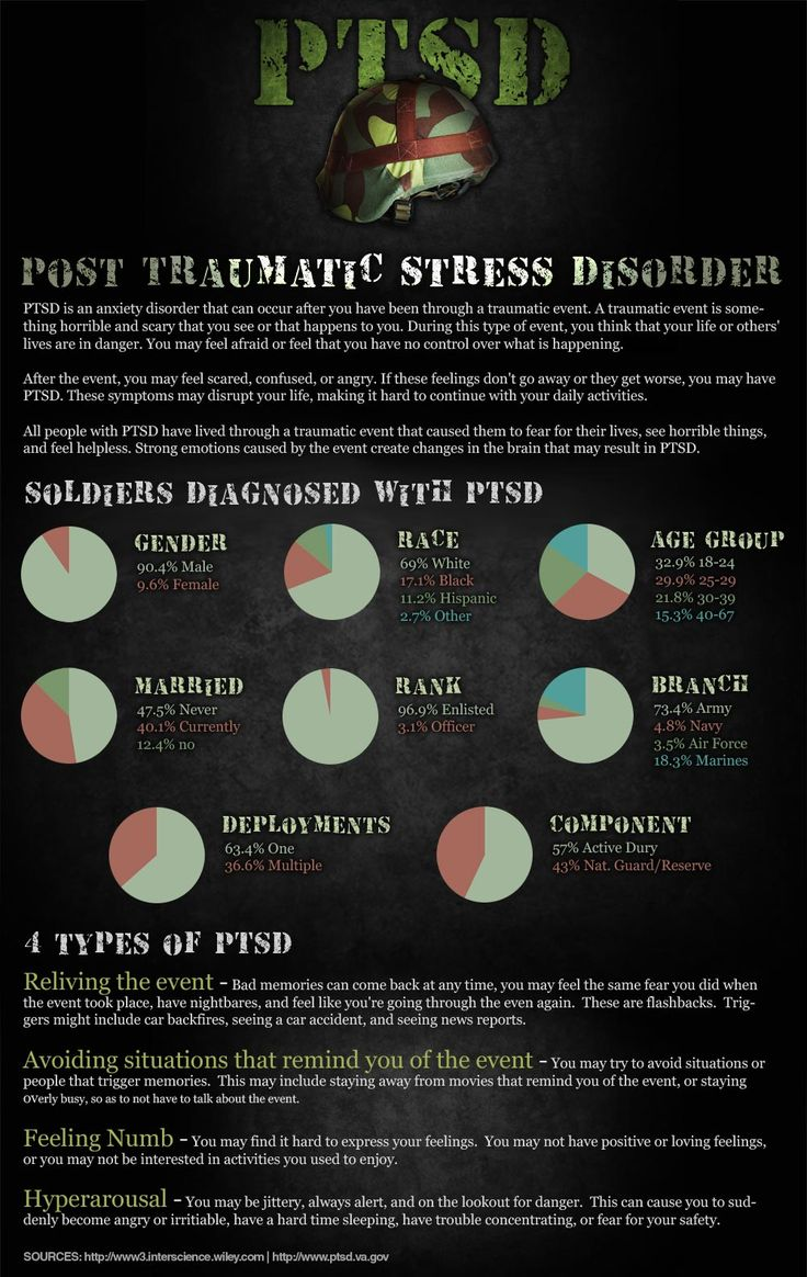 post traumatic stress disorder 4 essay Ptsd is an anxiety disorder for which cognitive - behavioural therapy (cbt) is   the purpose of this essay is to discuss and evaluate the theoretical findings and .