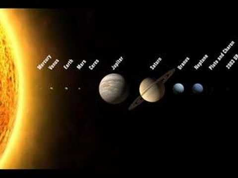 The Solar System - This is a great introductory video on the planets including some information on the milky way, the stars and other fun facts. It's short and sweet and could be followed by a question and answer session for kids to explain anything they don't understand.