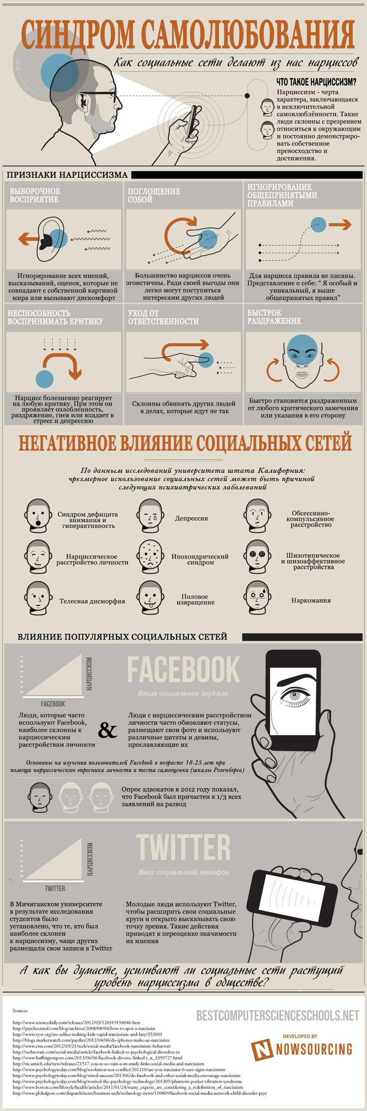 инфографика социальные сети