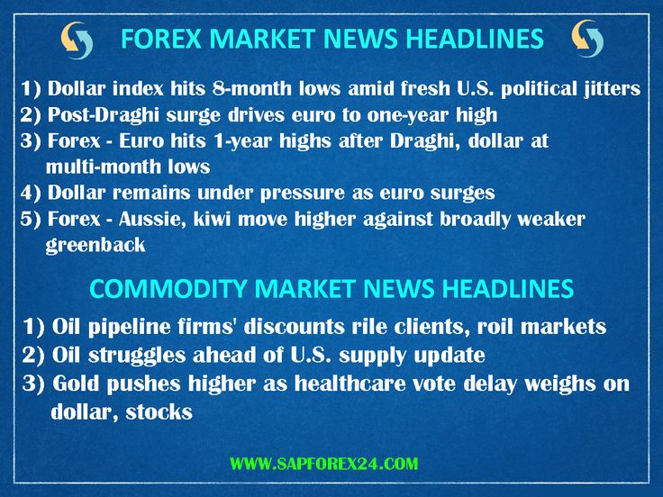 Today Forex & Commodity Market Trend Report :: If You Find Live Forex Market News & Updates so Provide Best Comex Live Tips, Live Forex Tips, Live International Market Updates, Comex Signals, Forex News.
