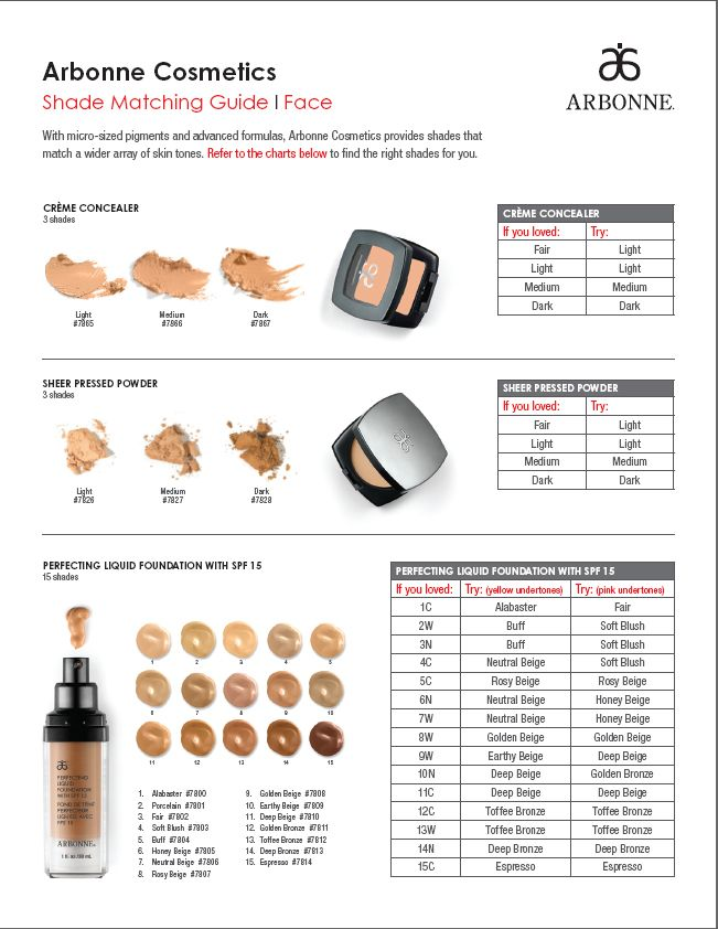 Arbonne's Shade Matching Guide Shop Online For more info, samples & to place an order use Consultant ID 441249698